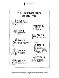 Dropbox - The Barefoot Investor, Updated Audible edition—Supplementary material.pdf - Simplify your life Financial Peace, Financial Goals, Barefoot Investor, Debt Tracker, Self Development Books, Money Talks, Budgeting Finances, Money Management, Investors