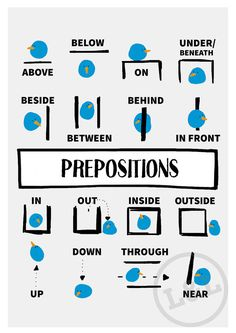 Prepositions Teaching Poster by learnersandlovers on Etsy