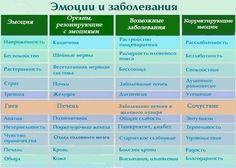 Доктор Синельников :: Просмотр темы - Психосоматика. Список литературы…