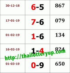 58 Best Hearing swertres 9pm images in 2019 | Lottery result