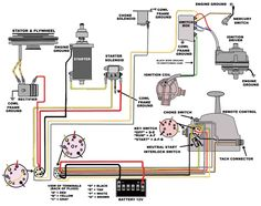 13cfb2d962bcd0c03103625817b7d51d mercury outboard kill switch mercury outboard wiring diagram diagram pinterest mercury  at edmiracle.co