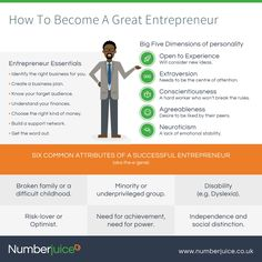 How to become a great entrepreneur