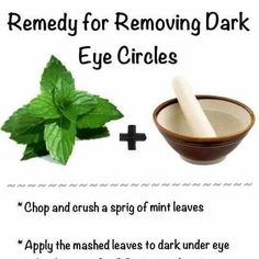 Remedy for Removing Dark Eye Circles    *Chop and crush a sprig of mint leaves  *Apply the mashed leaves to dark under eye circles, leave on for 20 minutes then rinse.  *Do this TWICE A WEEK