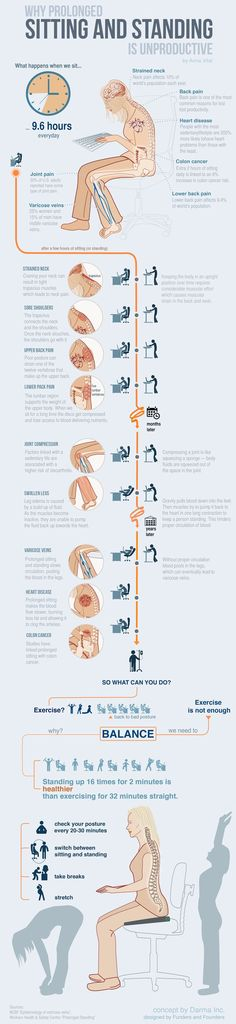 Why Prolonged Sitting And Standing Is Unproductive - Infographic