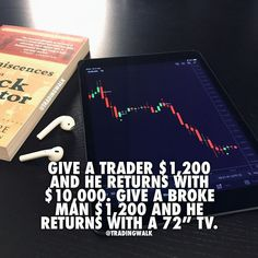 Don't give up! Investment Quotes, Investment Tips, Wall Street, Success Mantra, Trade Finance, Trading Quotes, Genius Quotes, Millionaire Quotes, Startup