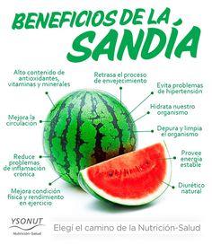 Beneficios de la Sandía. Elegí el camino de la #Nutricion #Salud #ysonut http://www.ysonut.com.ar/