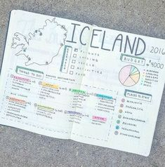 Trip planning bullet journal | bullet journal idea | trip inspiration | travel to iceland