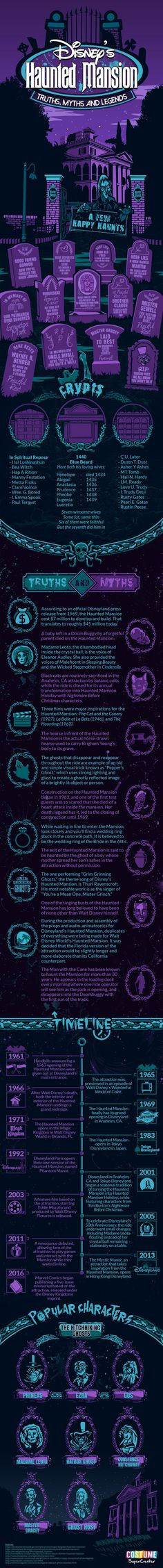 Disney's Haunted Mansion: Truths, Myths & Legends Disney Rides, Disney Love, Disney Magic, Disney Stuff, Disney Disney, Disney Dream, Citations Disney, Pixar, Quotes Girlfriend