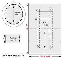 Calculating dimensions for sewing a cylinder (embedded in a duffel bag pattern).