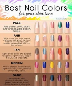 To Buy Color Street Nails - This will help you figure out the best nail color for your skin tone. Fun way to decide what color street nail polish strips you should buy. Nail Colors For Pale Skin, Toe Nail Color, Colors For Skin Tone, Color Street Nails, Best Nail Colors, One Color Nails, Neutral Skin Tone, Essie Nail Polish Colors, Nail Polish Hacks