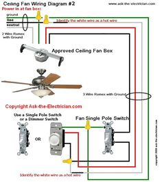 Wiring diagrams for lights with fans and one switch read the comments and questions about ceiling fan wiring lfvv asfbconference2016 Images