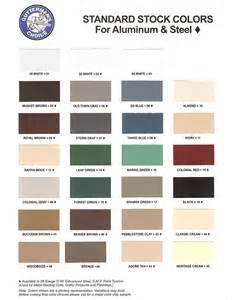Gutter Colors Chart