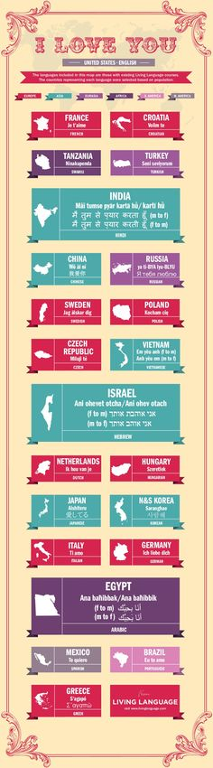 How to Say I Love You in Different Languages #infographic
