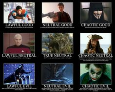 alignment_chart_by_4thehorde-d37w8l2.jpg 649 × 519 pixels