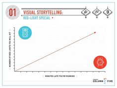 Visual Storytelling: A New Series from Column Five