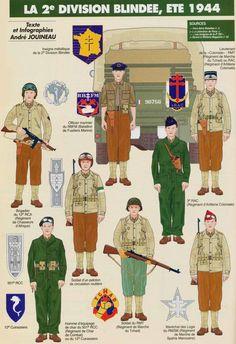 Военнослужащие 2-й танковой дивизии (Франция)