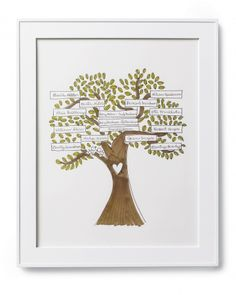 Illustrated Family Tree Clip-Art Branch out four generations of your family with a clip-art tree and clip-art name boxes illustrated by Darcy Miller, editorial director of Martha Stewart Weddings.     See More of Her Family History Ideas