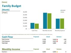 Excel Dashboards And Budget Planner Reports