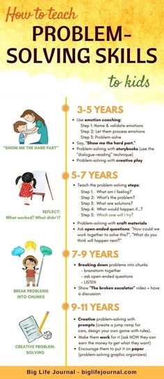 How to Teach Problem-Solving to Kids (by age) – Big Life Journal parenting advice How to Teach Problem-Solving Skills to Kids (Ages Problem Solving Skills, Coping Skills, Social Skills, Life Skills, Problem Solving Activities, Kids And Parenting, Parenting Hacks, Parenting Plan, Parenting Quotes