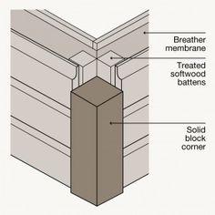 Afbeeldingsresultaat voor timber cladding detail