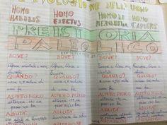 LA STORIA DELL'UOMO – Maestra Mihaela Bullet Journal, Education, School, 3, Michelangelo, Terra, Geography, Hu Ge, Schools