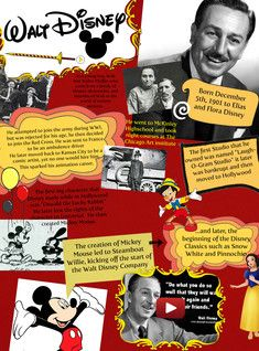 "Walter Elias ""Walt"" Disney was an American business magnate, animator, cartoonist, producer, director, screenwriter, philanthropist, and voice actor. As a major figure within the American animation industry and throughout the world, he is regarded as a cultural icon, known for his influence and contributions to the field of entertainment during the 20th century. #Glogster #WaltDisney"
