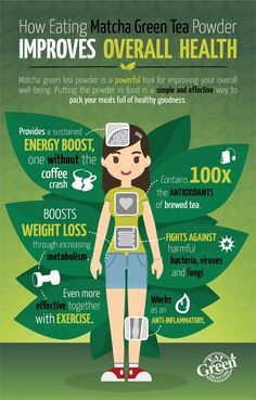 Infographic: Eating Matcha Green Tea Improves Health on Behance More from my site~~The Benefits of Eating the Rainbow Infographic Matcha Benefits, Green Tea Benefits, Coffee Health Benefits, Caffeine Detox, Matcha Tea Latte, Green Tea Detox, Organic Green Tea, Green Teas, Green Tea Recipes
