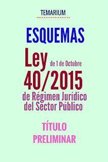 Temarium Oposiciones Temarios Oposicion Ley Procedimiento Administrativo Estudiar Oposiciones