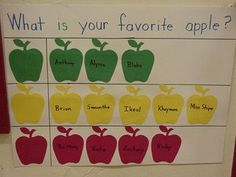 Here is a fun and interactive way to get your students involved in graphing the results of a taste-test of three different kinds of apples. Introduce children to collecting and organizing data, reading and understanding the results using a graph.