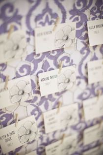 Like the idea of using a favorite fabric to coordinate as backdrop to escort cards