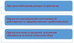 Ставка рефинансирования на 2017 год: Детальный анализ понятия Читай больше http://yurface.ru/kredit/stavka-refinansirovaniya/
