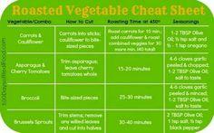 Roasted vegetable cheat sheet