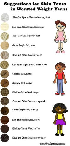 Skin Color Yarn Suggestions ❥ // hf This is for making dolls in different skin tones Crochet Chart, Crochet Stitches, Crochet Basics, Yarn Projects, Crochet Projects, Knitting Projects, Doll Patterns, Crochet Patterns, Crochet Ideas