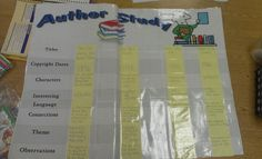 Authors study created by students.