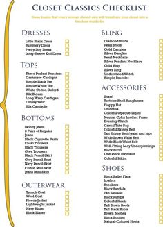 Your Closet Checklist by amyray26