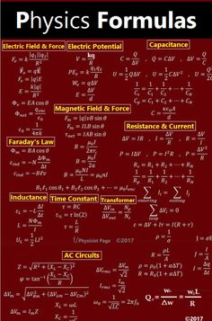 nice Are physics formulas too complicated for trading How To Learn Physics, Basic Physics, Physics Formulas, Algebra, Engineering Notes, Mechanical Engineering, Electrical Engineering, Einstein, Physics Laws