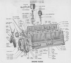 chevy 302 292 270 261 250 248 235 230 inline 6 engines 1929 rh pinterest com chevy 235 engine diagram 1958 chevy 235 engine diagram