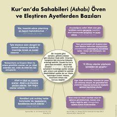 Sahabileri (Ashabı) Öven ve Eleştiren Ayetlerden Bazıları Allah, Verse, Tulips, Tulip