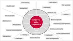 Pic40_Employer-value-proposition.png (1419×804)