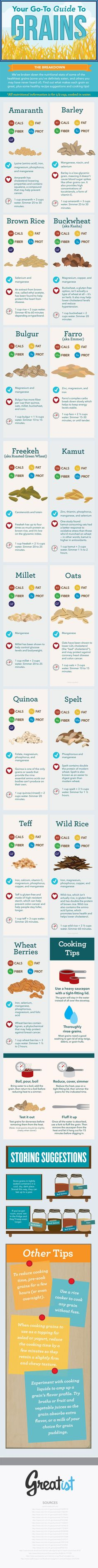 The Guide To Grains! @UNOHealthyLifestyle.Com #grain #diet #health #fitness