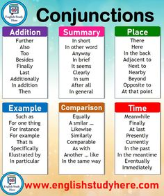 Modal Verbs to improve your English Grammar skills. Click the link below to learn how to use modal verbs in English English Prepositions, Learn English Grammar, English Vocabulary Words, Learn English Words, English Phrases, English Idioms, English Language Learning, English Study, English Lessons