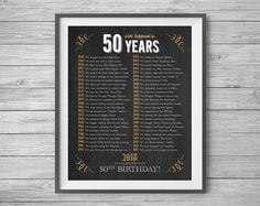 50th Birthday Printable 8x10 and 16x20 Party Sign Supplies