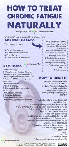 Natural treatment for chronic fatigue and adrenal fatigue