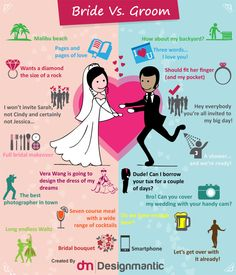 Wedding planning is the most crucial part of any successful wedding. For couples who are planning to get married soon, the best thing that they should focus on Wedding Prep, Plan Your Wedding, Budget Wedding, Chic Wedding, Wedding Day, Dream Wedding, Wedding Facts, Purple Wedding, Wedding Anniversary