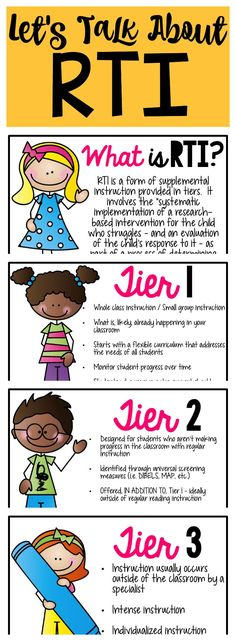 This is a simplified explanation of RTI that includes a PowerPoint that you can share with your colleagues!