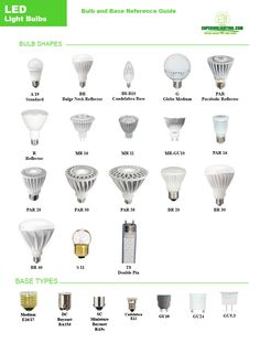 comprehensive and interactive guide to all light bulb sizes types shapes color temperatures - Christmas Light Bulb Sizes