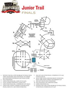 Here is the junior #trail finals pattern for the 2014 #AQHAWorldShow.