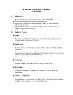 A Detailed Lesson Plan in Science in Grade IV I. enumerate the five ecological relationshi… Grade 1 Lesson Plan, Lesson Plan Pdf, Lesson Plan Format, Lesson Plan Examples, Science Lesson Plans, Teacher Lesson Plans, Teaching 5th Grade, 5th Grade Reading, Biology Lessons