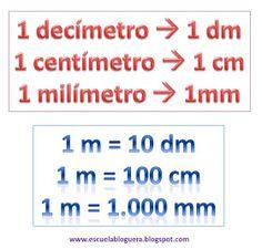 Actividades dm, cm y mm