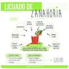 Licuado De Zanahoria _ Por Secretos De Chicas